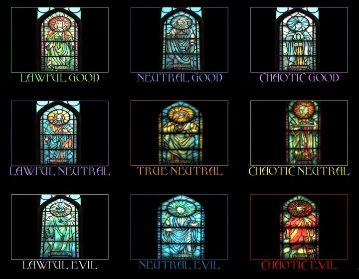 the_elder_scrolls_nine_divines_alignment_chart_by_spacepirate369-d6rglyo