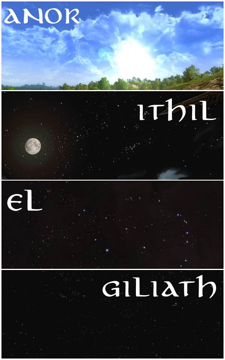 astronomy sindarin terms lord of the rings online lotro